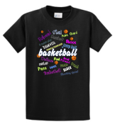 BASKETBALL LINGO - Basketball Lingo